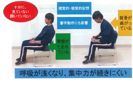 座り方.png