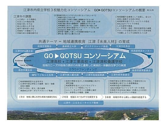 県立学校GO►GOTSUコンソーシアム概要.jpg