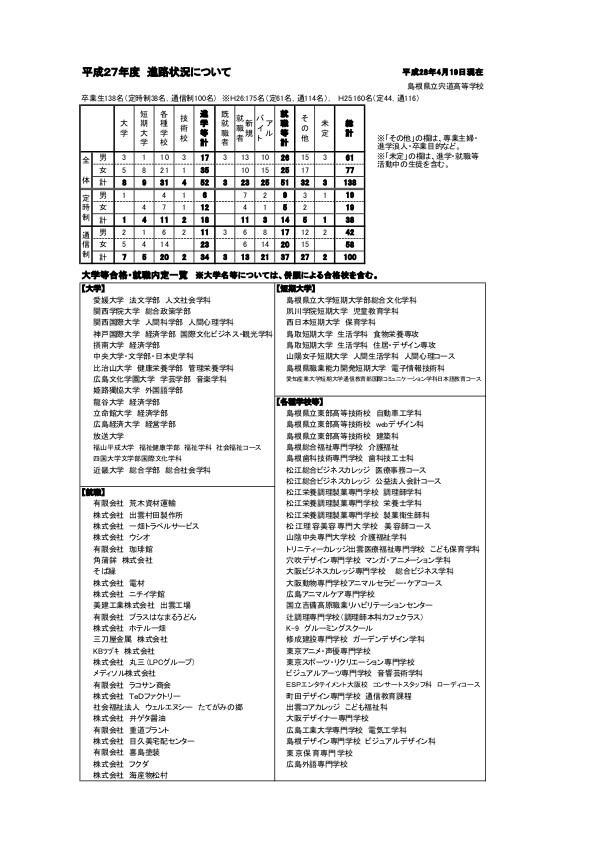 sinrojoukou2015.jpg